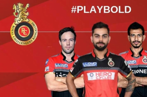 Royal Challengers Bangalore ipl 2020 team - Sports Info Now