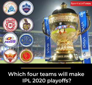 IPL 2020 - Frequently Asked Questions (FAQs) 1